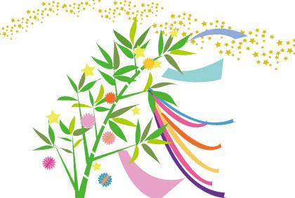 阿佐ヶ谷の七夕祭り☆2015年はいつの開催?見どころはどこ?